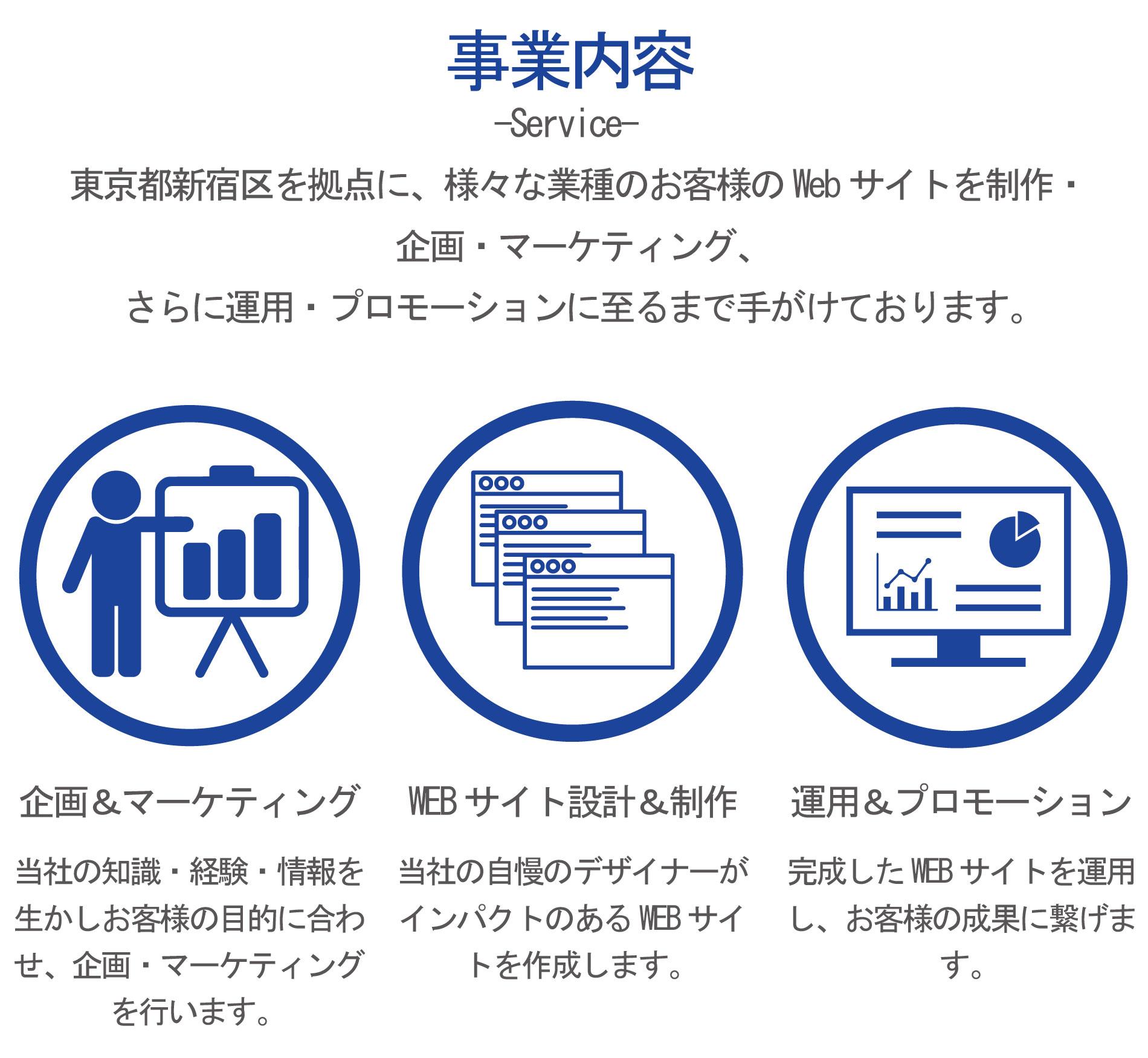 事業内容 -Service-  東京都新宿区を拠点に、様々な業種のお客様のWebサイトを制作、企画・マーケティング、 さらに運用・プロモーションに至るまで手がけております。  企画&マーケティング 当社の知識・経験・情報を生かしお客様の目的に合わせ、企画・マーケティングを行います。  WEBサイト設計&制作 当社の自慢のデザイナーがインパクトのあるWEBサイトを作成します。  運用&プロモーション 完成したWEBサイトを運用し、お客様の成果に繋げます。
